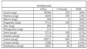 mineralesm